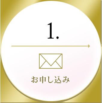 1.お申し込み